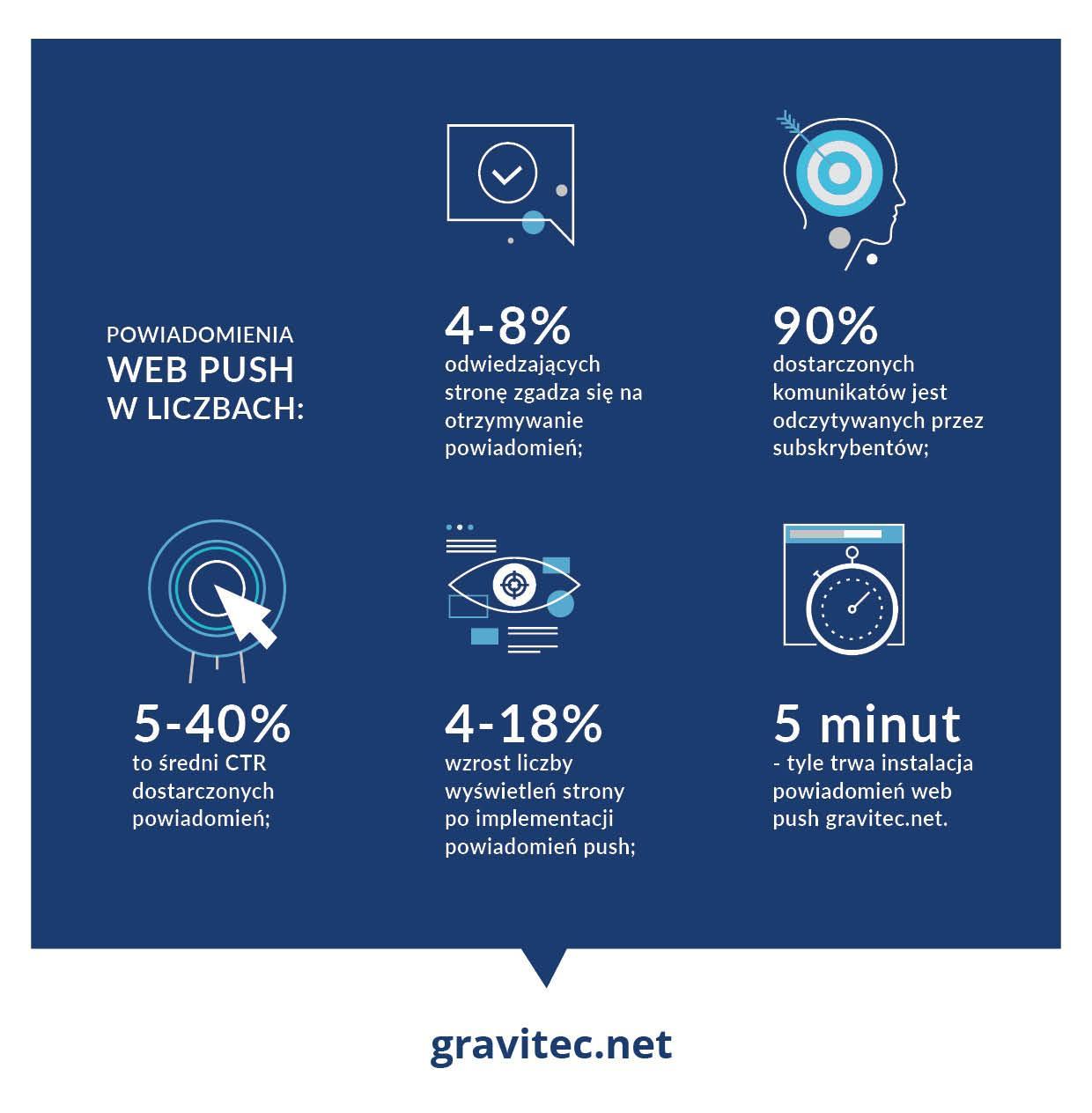 gravitec.net