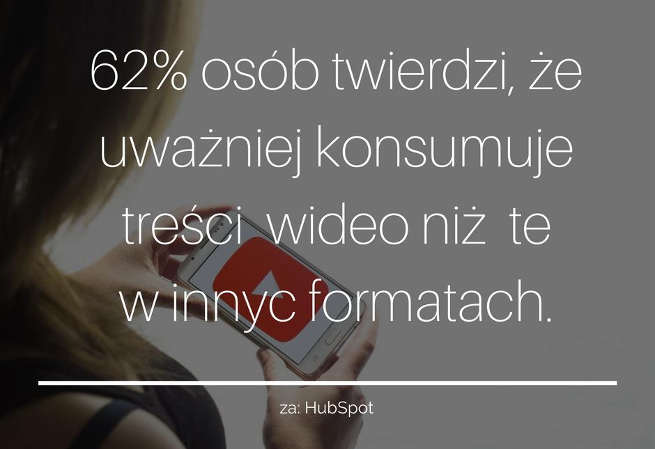 wideo w marketingu
