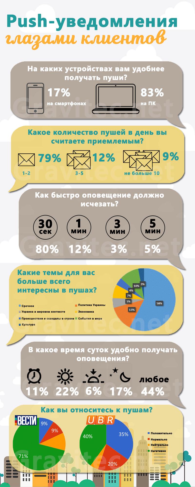 vesti infographics logo